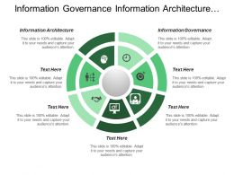 Information Governance Information Architecture Workforce Scheduling Integrated Customer File