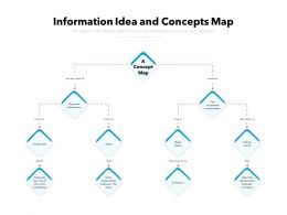Information Idea And Concepts Map