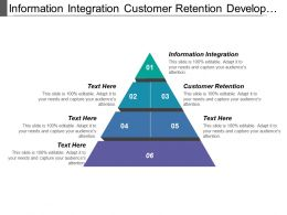Information Integration Customer Retention Develop Channel Marketing Strategy