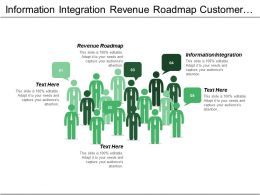 Information Integration Revenue Roadmap Customer Evaluation Competitor Performance