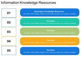Information Knowledge Resources Ppt Powerpoint Presentation Diagram Images Cpb
