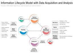 Information Lifecycle Model With Data Acquisition And Analysis
