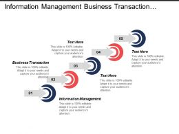 Information Management Business Transaction Resource Management