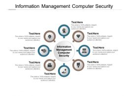 Information Management Computer Security Ppt Powerpoint Presentation Inspiration Styles Cpb
