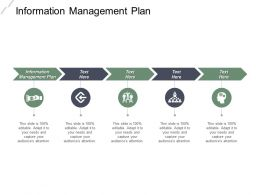 Information Management Plan Ppt Powerpoint Presentation Infographic Template Deck Cpb