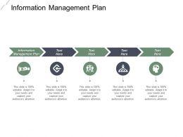 Information Management Plan Ppt Powerpoint Presentation Infographic Template Deck Cpb