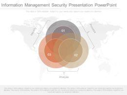 Information Management Security Presentation Powerpoint