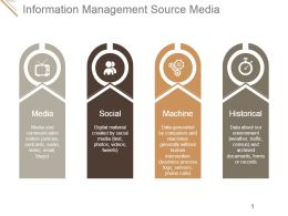 Information Management Source Media Ppt Background Graphics