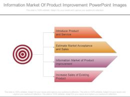 Information Market Of Product Improvement Powerpoint Images