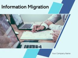 Information Migration Process Applications Target Sources Extraction Production Database