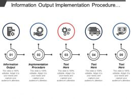 Information Output Implementation Procedure Quantitative Management Communication Channels