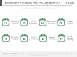 Information Planning Into The Organization Ppt Slide