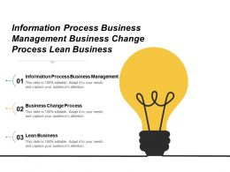 Information Process Business Management Business Change Process Lean Business Cpb