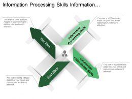 Information Processing Skills Information Presentation Skills Responsibility Diagram