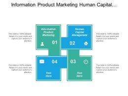 Information Product Marketing Human Capital Management Forecasting Strategic Cpb