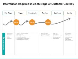 Information Required In Each Stage Of Customer Journey Ppt Styles