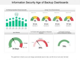 Information Security Age Of Backup Dashboards
