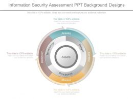 Information Security Assessment Ppt Background Designs
