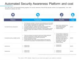 Information Security Awareness Automated Security Awareness Platform And Cost Ppt Layouts
