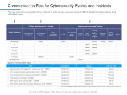 Information Security Awareness Communication Plan For Cybersecurity Events And Incidents Ppt File