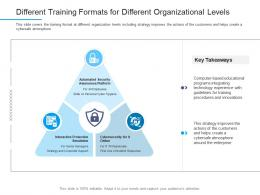 Information Security Awareness Different Training Formats For Different Organizational Levels Ppt Graphics