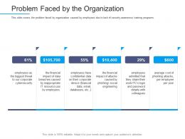 Information Security Awareness Problem Faced By The Organization Ppt Powerpoint Grid