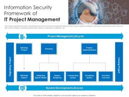 Information Security Framework Of IT Project Management