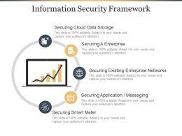 Information Security Framework Ppt Slides Download