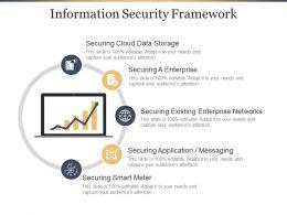Information Security Framework Ppt Slides Download