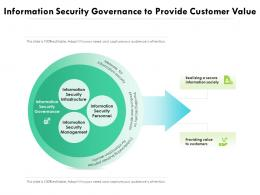 Information Security Governance To Provide Customer Value