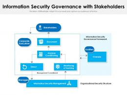Information Security Governance With Stakeholders