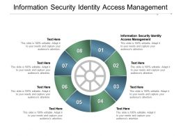 Information Security Identity Access Management Ppt Powerpoint Presentation Ideas Guidelines Cpb