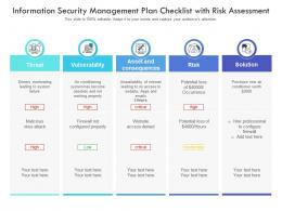 Information Security Management Plan Checklist With Risk Assessment