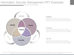 Information Security Management Ppt Examples