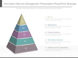 Information Security Management Presentation Powerpoint Example
