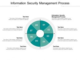 Information Security Management Process Ppt Powerpoint Presentation Model Cpb
