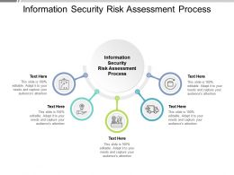 Information Security Risk Assessment Process Ppt Powerpoint Presentation Shapes Cpb