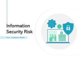 Information Security Risk Management Development Investment Analytics Framework