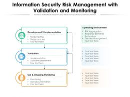 Information Security Risk Management With Validation And Monitoring