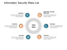 Information Security Risks List Ppt Powerpoint Presentation Portfolio Objects Cpb