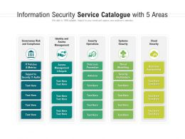Information Security Service Catalogue With 5 Areas