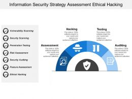 Information Security Strategy Assessment Ethical Hacking