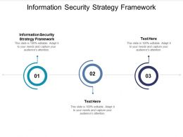Information Security Strategy Framework Ppt Powerpoint Presentation Outline Pictures Cpb