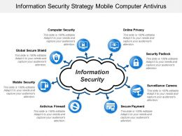 Information Security Strategy Mobile Computer Antivirus