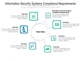 Information Security Systems Compliance Requirements Ppt Presentation Summary Themes Cpb