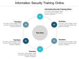 Information Security Training Online Ppt Powerpoint Presentation Example File Cpb
