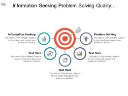 Information Seeking Problem Solving Quality Performance Systematic Planning