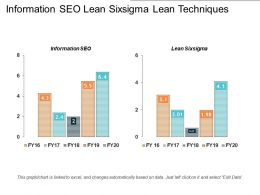 Information Seo Lean Six Sigma Lean Techniques Lean Operations Management Cpb