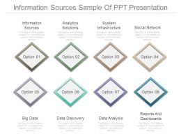 Information Sources Sample Of Ppt Presentation