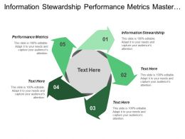 Information Stewardship Performance Metrics Master Data Management Data Security